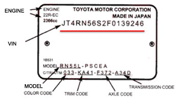 VIN - Vehicle Identification Number